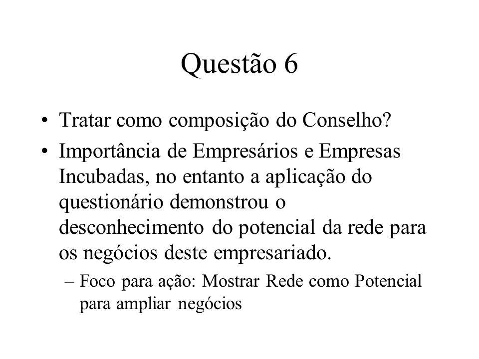 Questão 6 Tratar como composição do Conselho