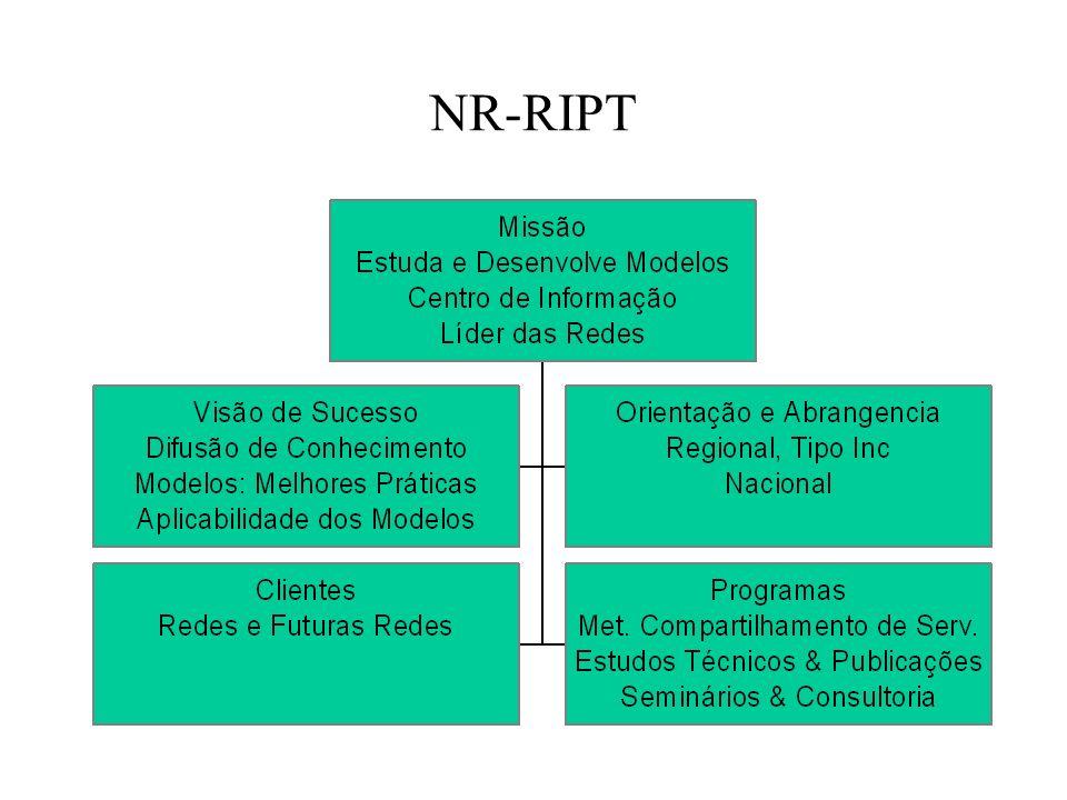 NR-RIPT