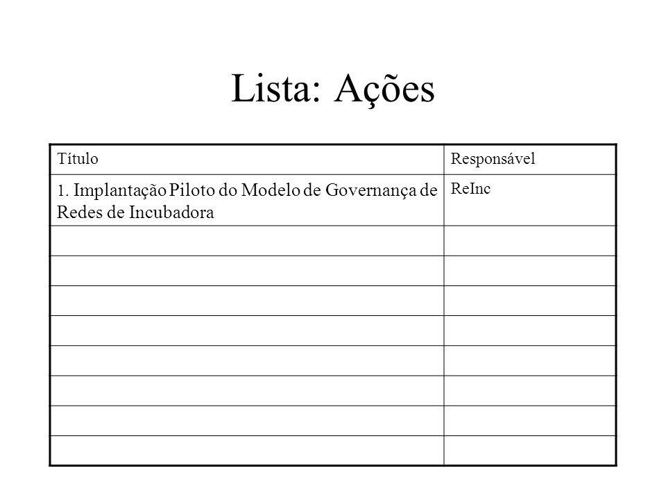 Lista: Ações Título Responsável