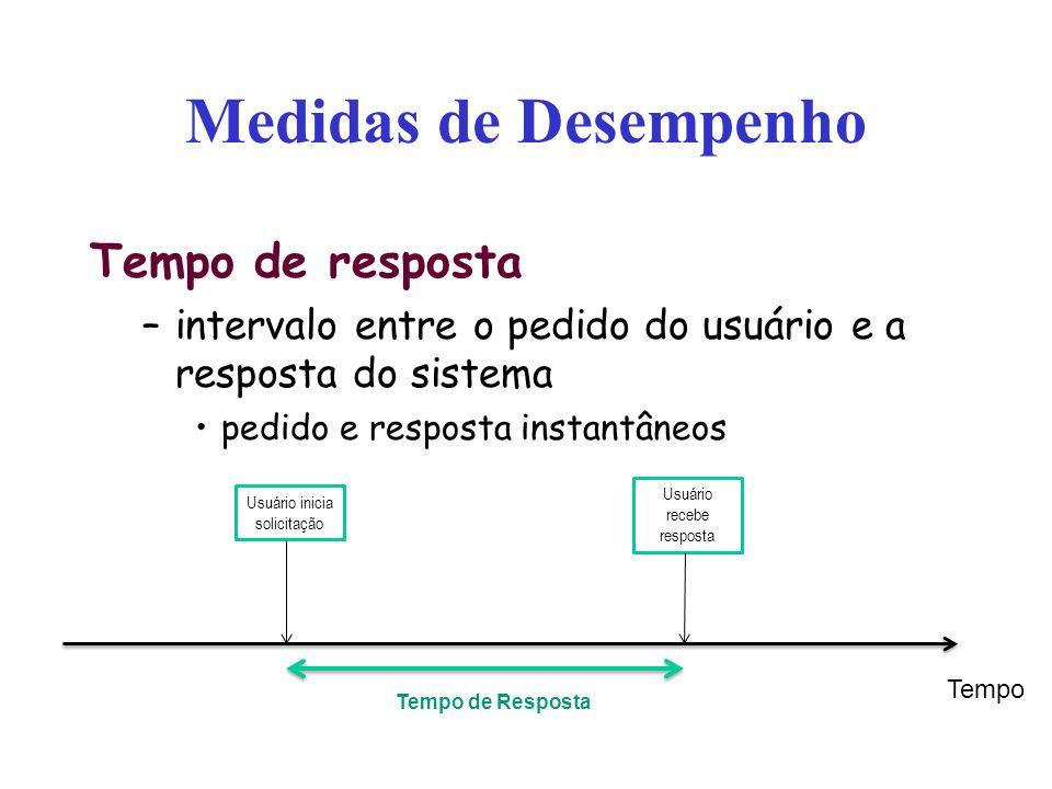 Medidas de Desempenho Tempo de resposta