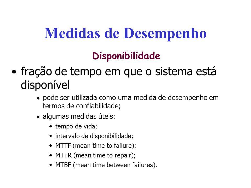 Medidas de Desempenho fração de tempo em que o sistema está disponível