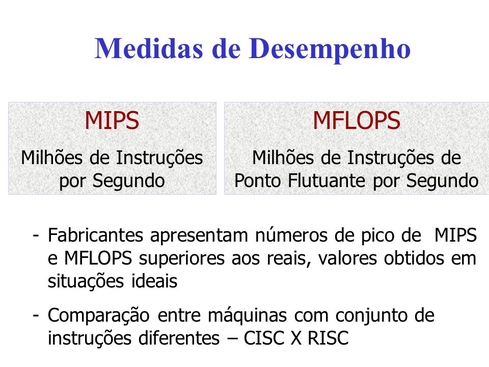 Medidas de Desempenho MIPS MFLOPS Milhões de Instruções por Segundo