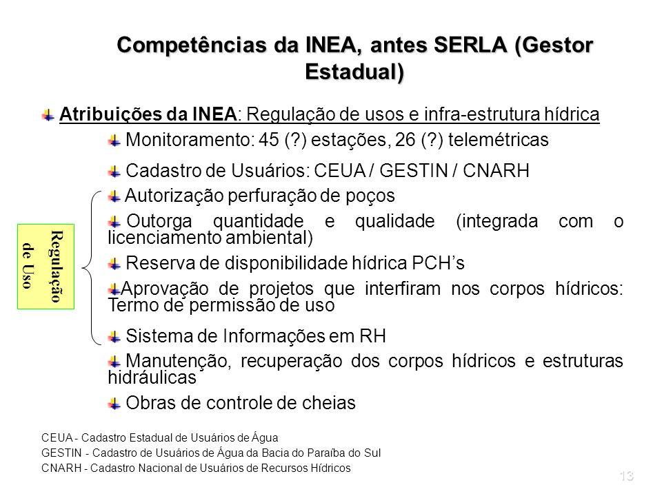 Competências da INEA, antes SERLA (Gestor Estadual)