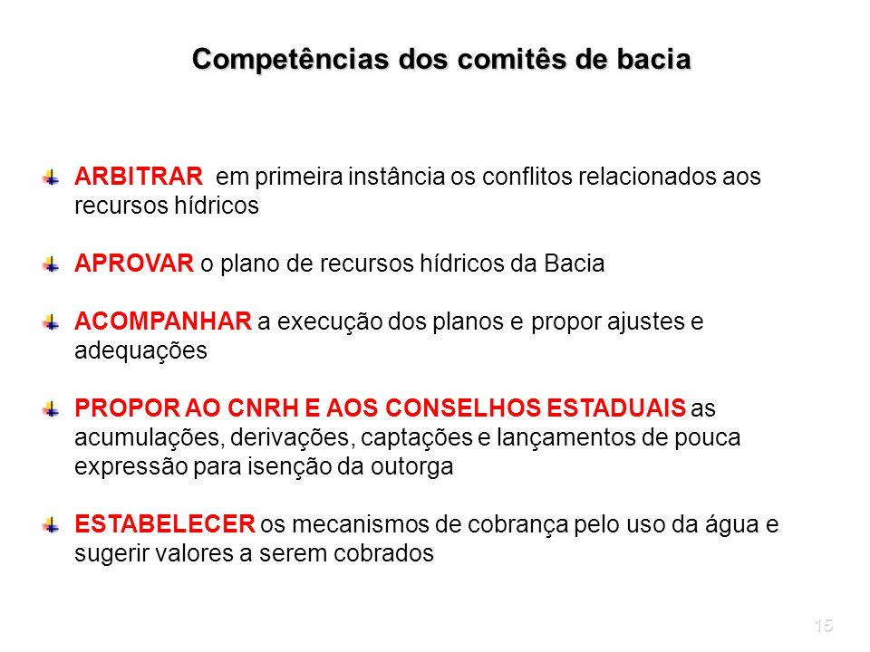 Competências dos comitês de bacia