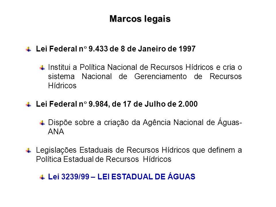 Marcos legais Lei Federal n 9.433 de 8 de Janeiro de 1997