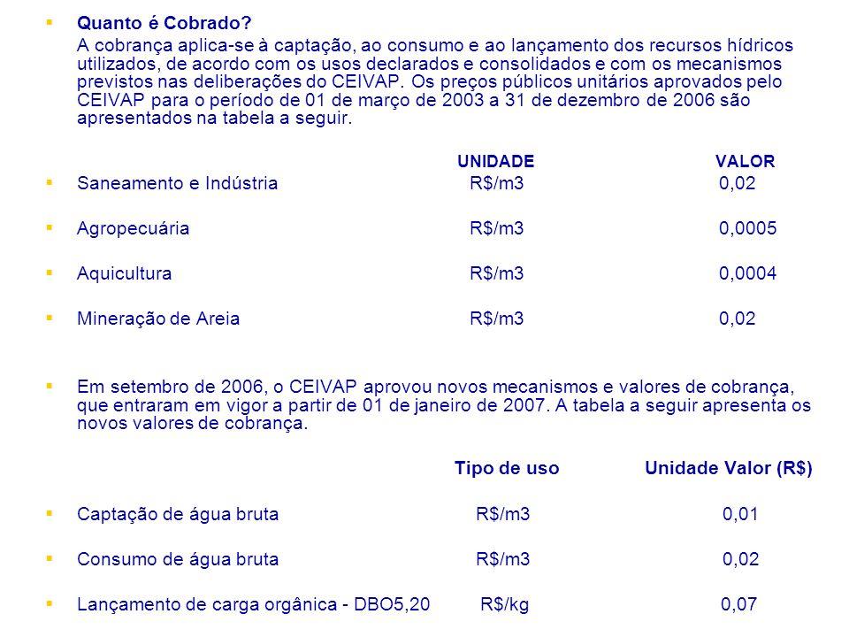 Saneamento e Indústria R$/m3 0,02 Agropecuária R$/m3 0,0005