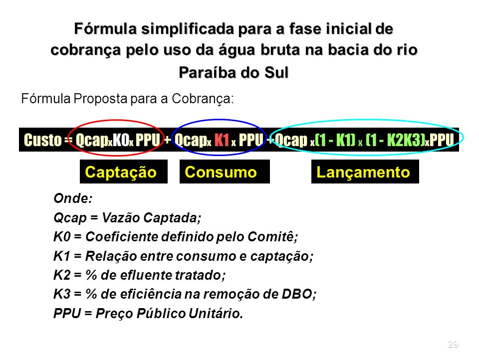 Custo = QcapxK0x PPU + Qcapx K1 x PPU +Qcap x(1 - K1) x (1 - K2K3)xPPU