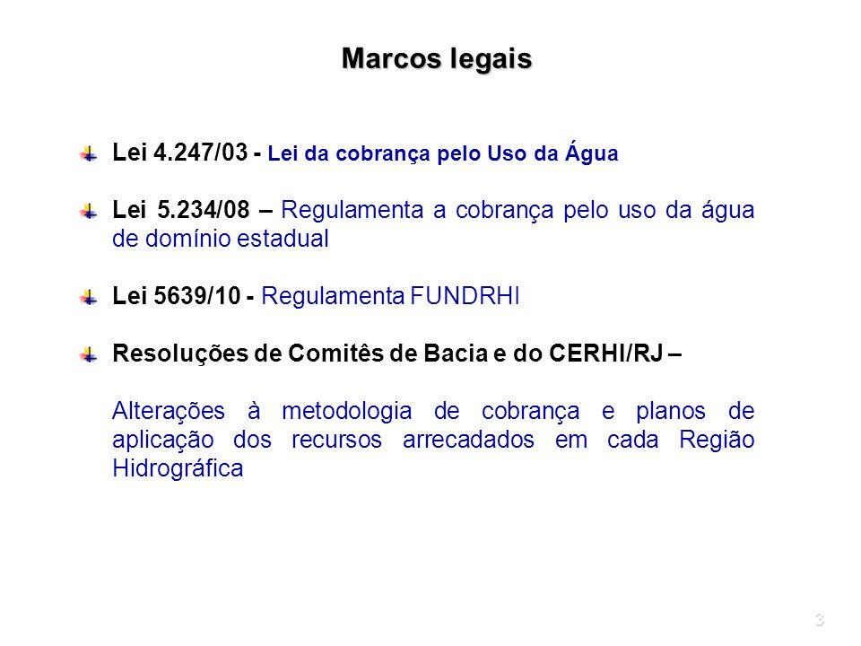 Marcos legais Lei 4.247/03 - Lei da cobrança pelo Uso da Água