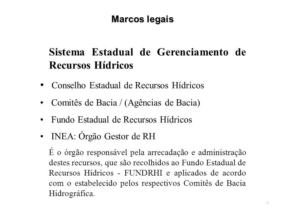 Sistema Estadual de Gerenciamento de Recursos Hídricos