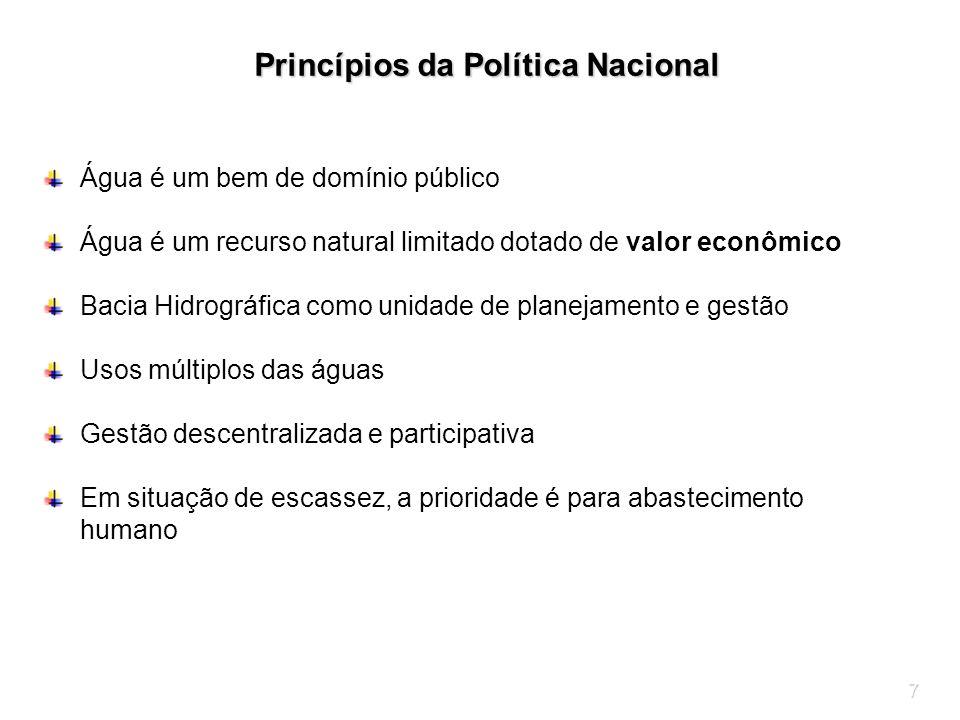 Princípios da Política Nacional