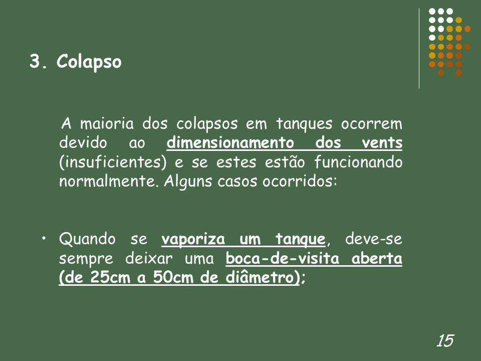 3. Colapso