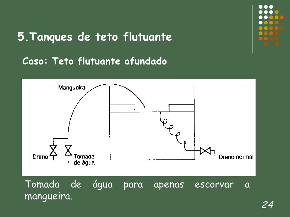 5.Tanques de teto flutuante