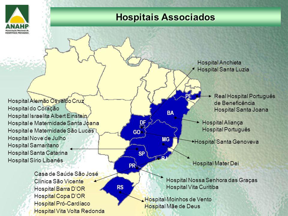 Hospitais Associados Hospital Anchieta Hospital Santa Luzia PE