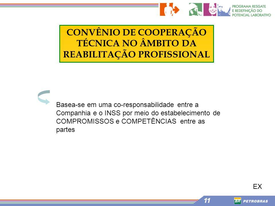 CONVÊNIO DE COOPERAÇÃO TÉCNICA NO ÂMBITO DA REABILITAÇÃO PROFISSIONAL