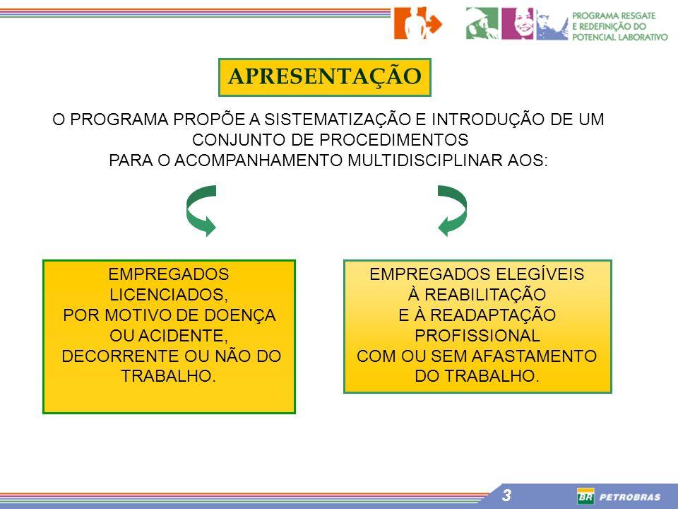 APRESENTAÇÃO O PROGRAMA PROPÕE A SISTEMATIZAÇÃO E INTRODUÇÃO DE UM