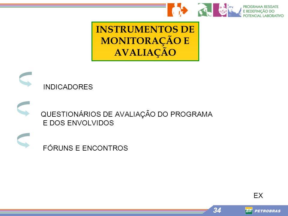 INSTRUMENTOS DE MONITORAÇÃO E AVALIAÇÃO