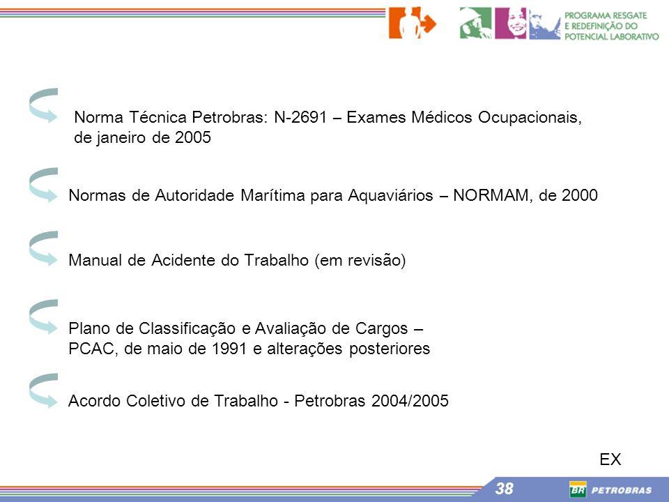Norma Técnica Petrobras: N-2691 – Exames Médicos Ocupacionais,