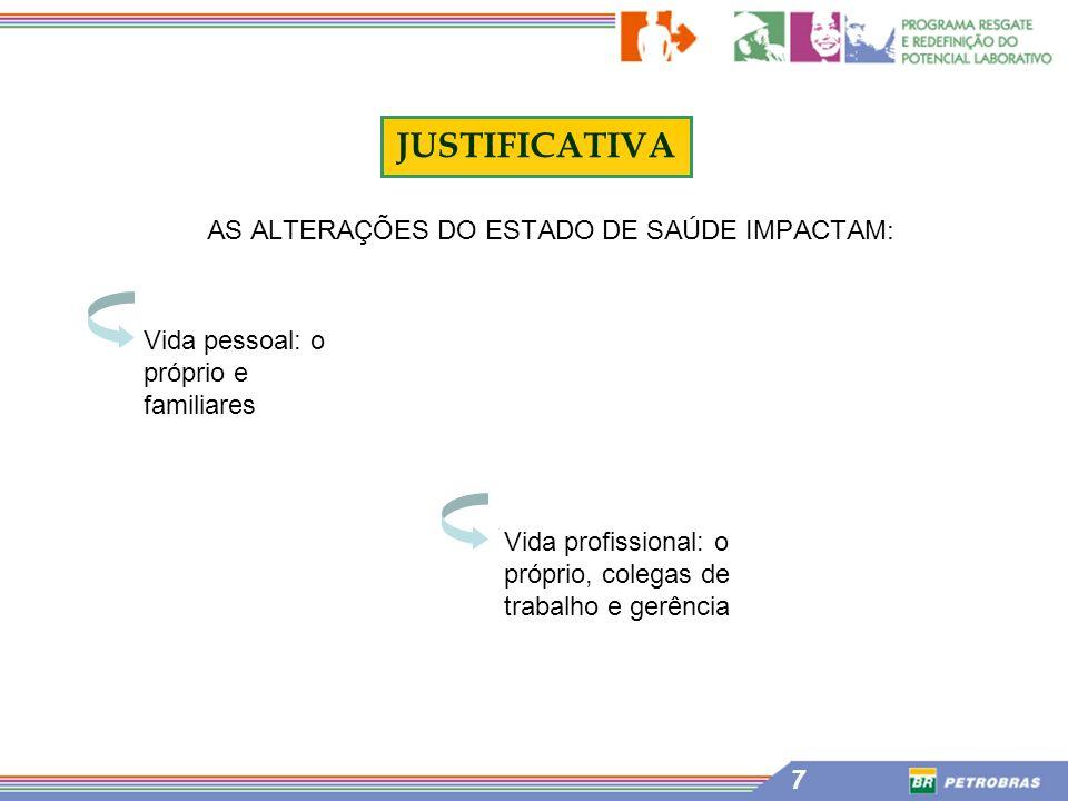 AS ALTERAÇÕES DO ESTADO DE SAÚDE IMPACTAM: