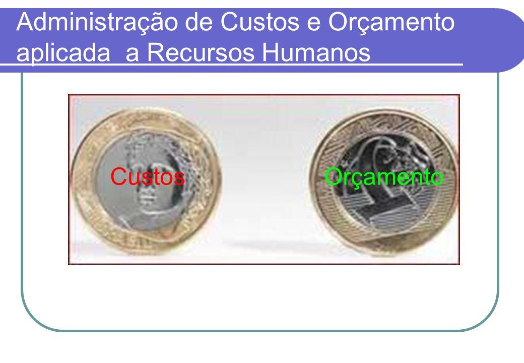 Administração de Custos e Orçamento aplicada a Recursos Humanos
