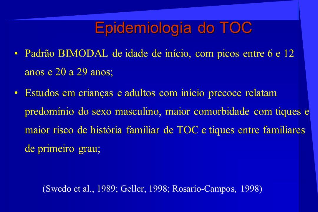 Epidemiologia do TOC Padrão BIMODAL de idade de início, com picos entre 6 e 12 anos e 20 a 29 anos;