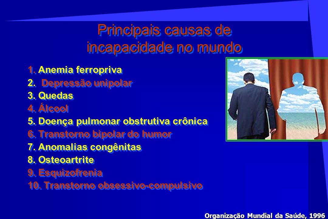 Principais causas de incapacidade no mundo