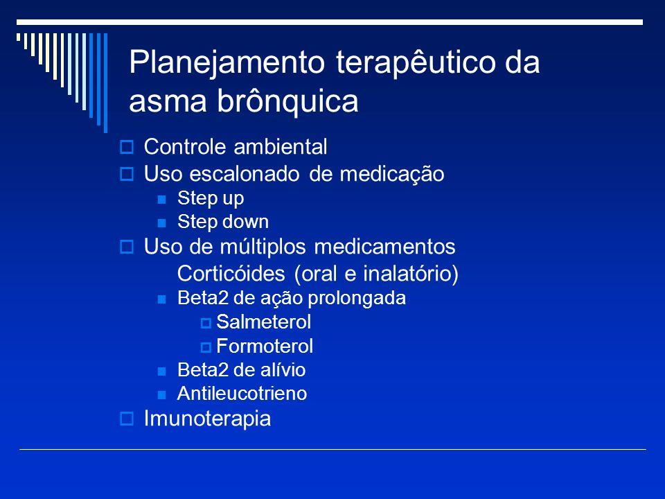 Planejamento terapêutico da asma brônquica