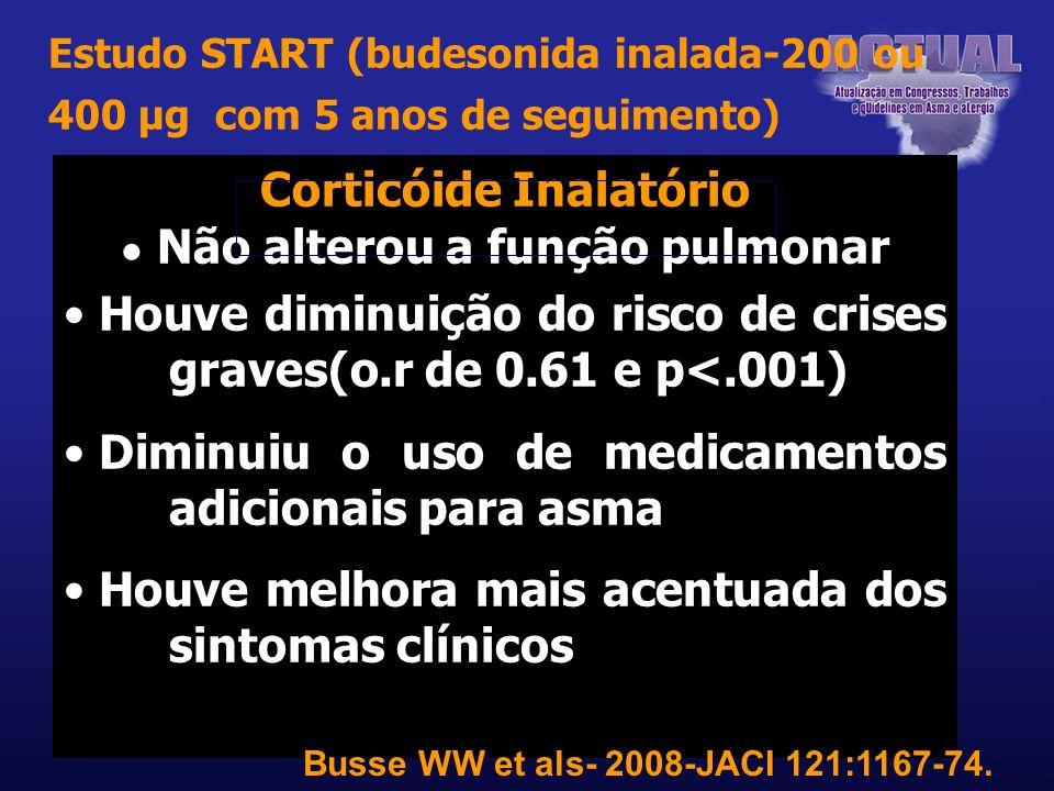 Corticóide Inalatório • Não alterou a função pulmonar