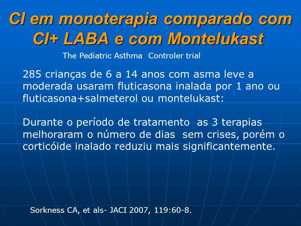 CI em monoterapia comparado com CI+ LABA e com Montelukast