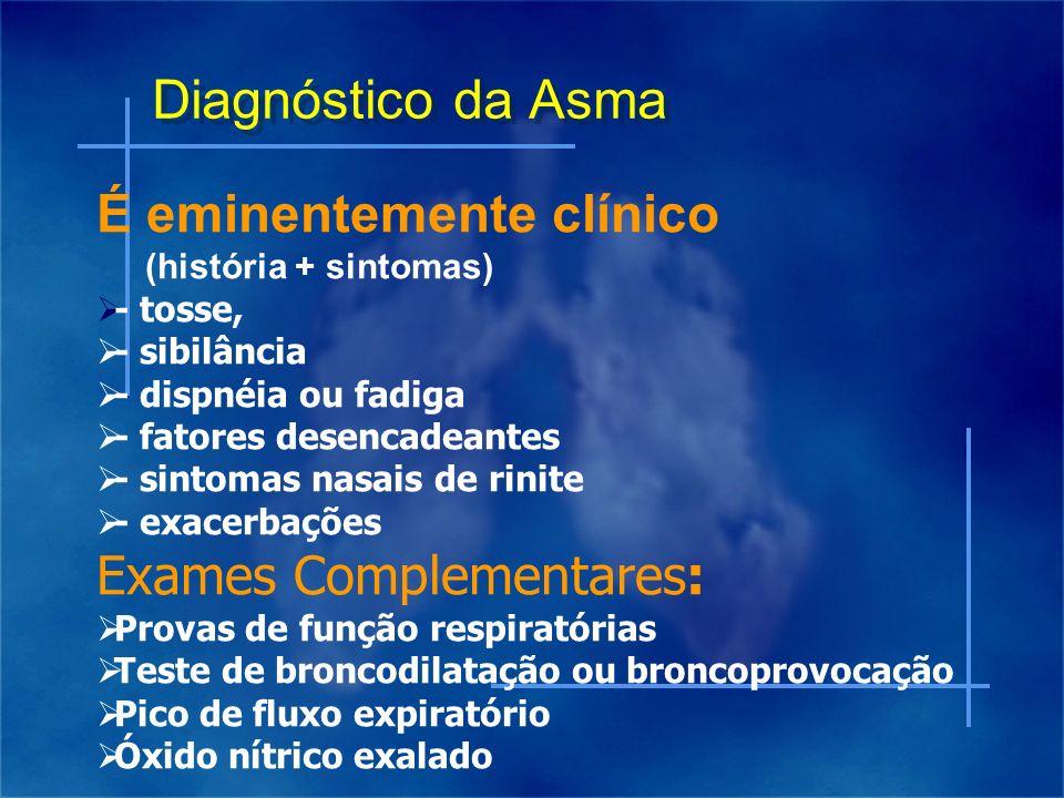 Diagnóstico da Asma É eminentemente clínico Exames Complementares: