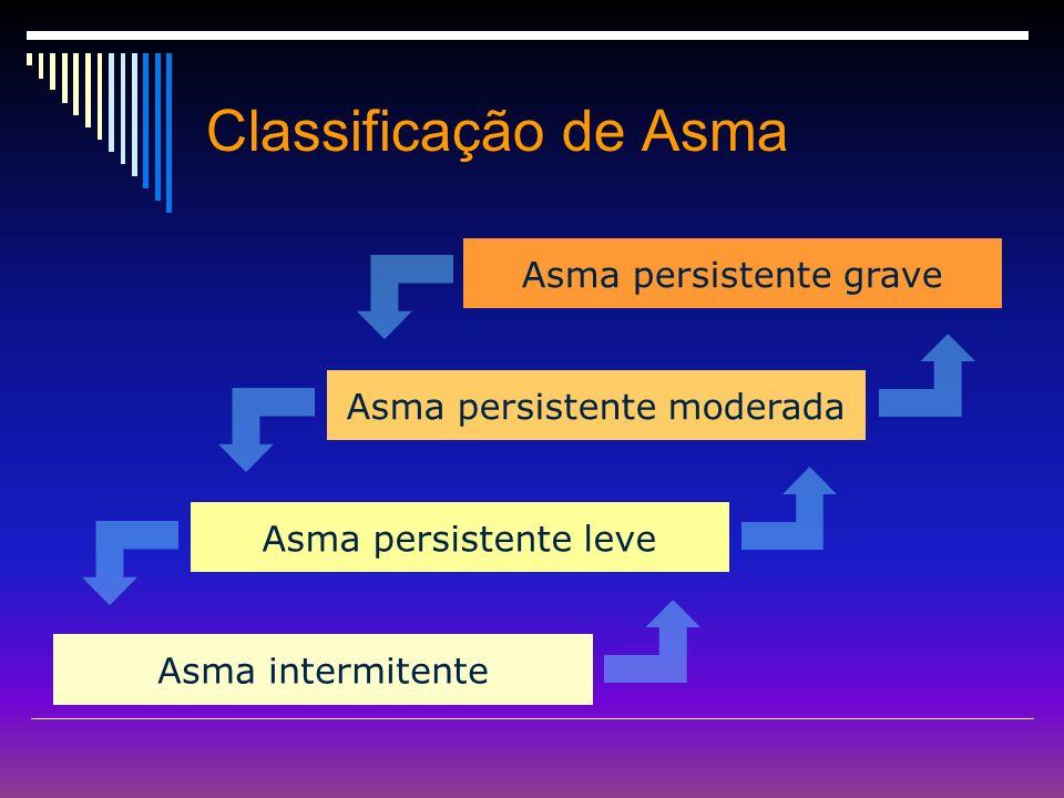 Classificação de Asma Asma persistente grave Asma persistente moderada