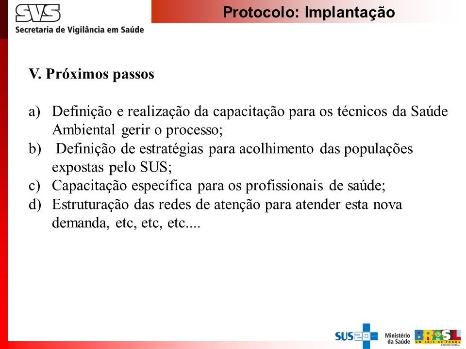 Protocolo: Implantação