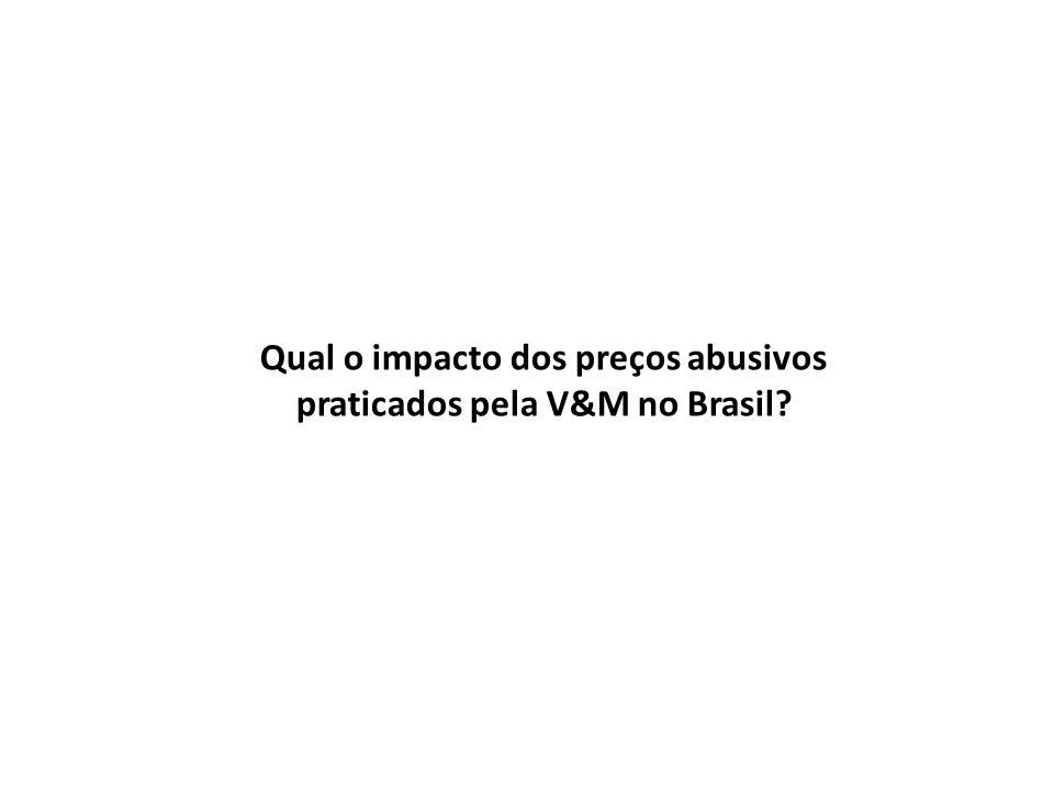 Qual o impacto dos preços abusivos praticados pela V&M no Brasil