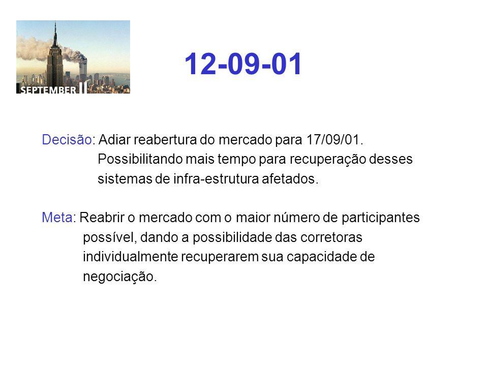 12-09-01 Decisão: Adiar reabertura do mercado para 17/09/01.