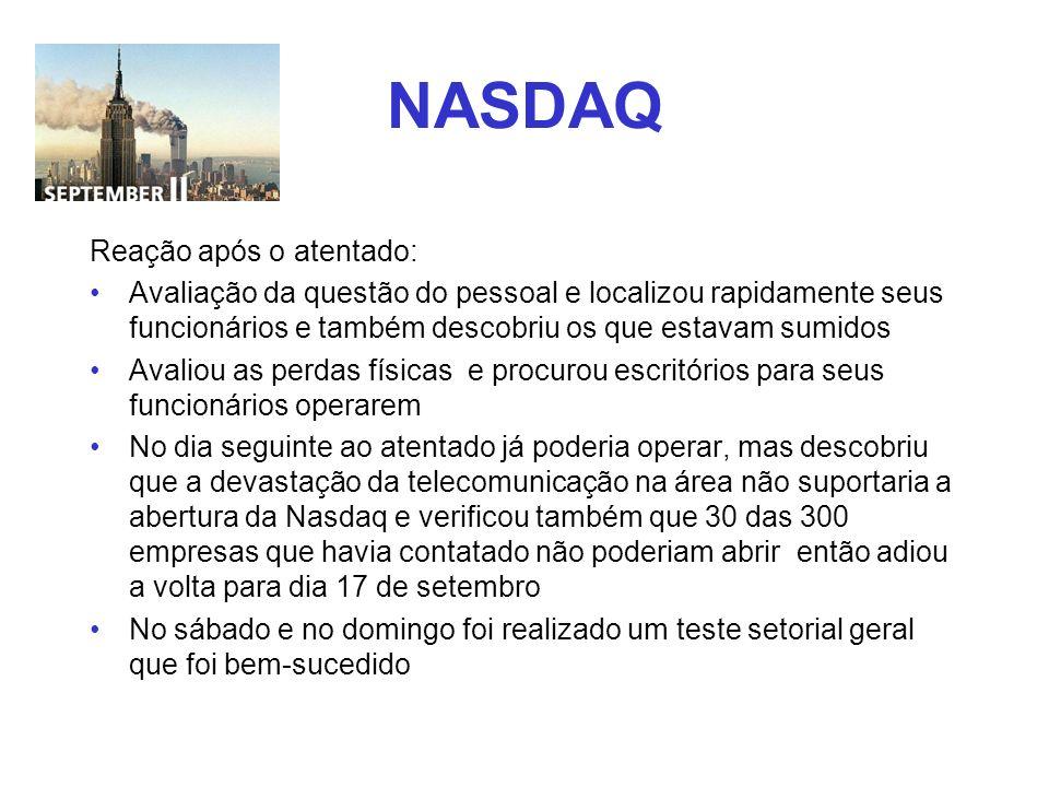 NASDAQ Reação após o atentado: