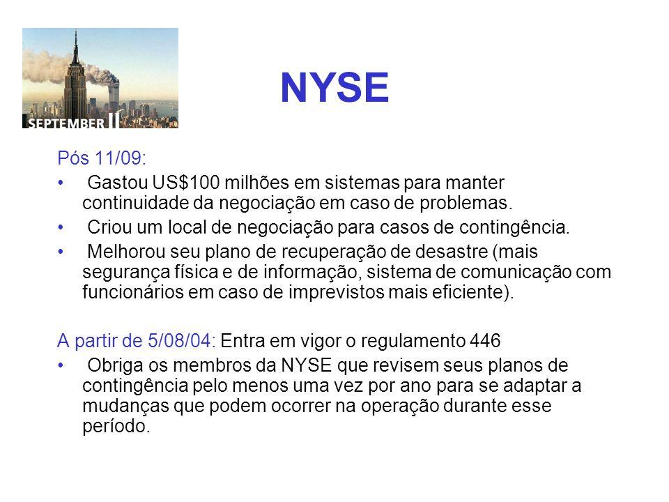 NYSE Pós 11/09: Gastou US$100 milhões em sistemas para manter continuidade da negociação em caso de problemas.