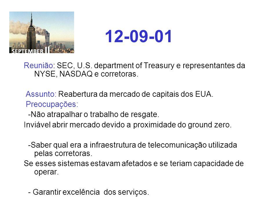 12-09-01Reunião: SEC, U.S. department of Treasury e representantes da NYSE, NASDAQ e corretoras. Assunto: Reabertura da mercado de capitais dos EUA.