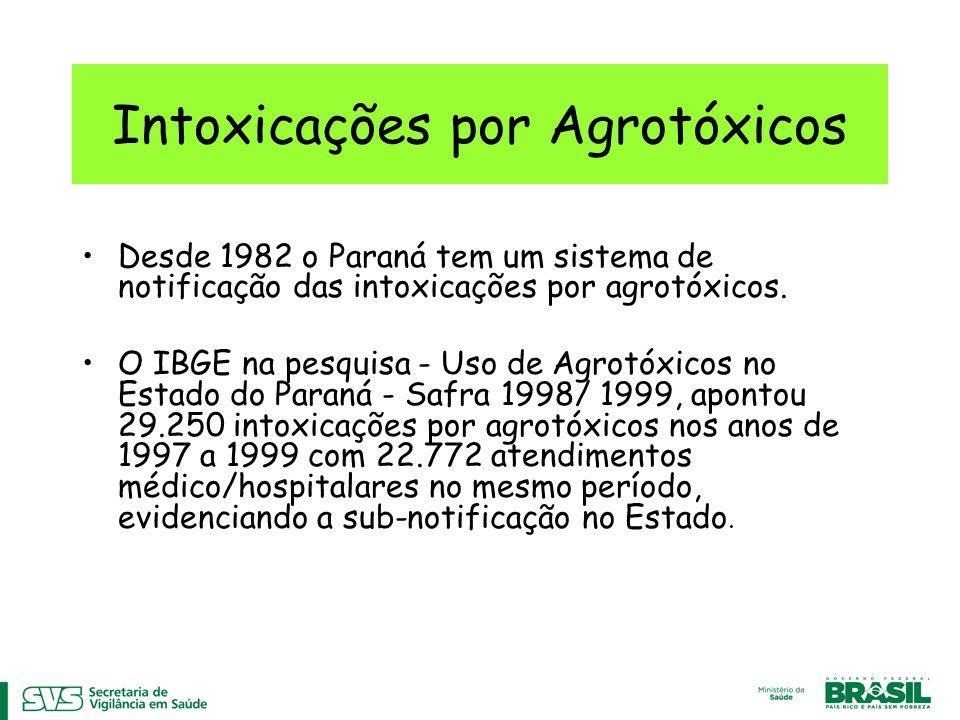 Intoxicações por Agrotóxicos