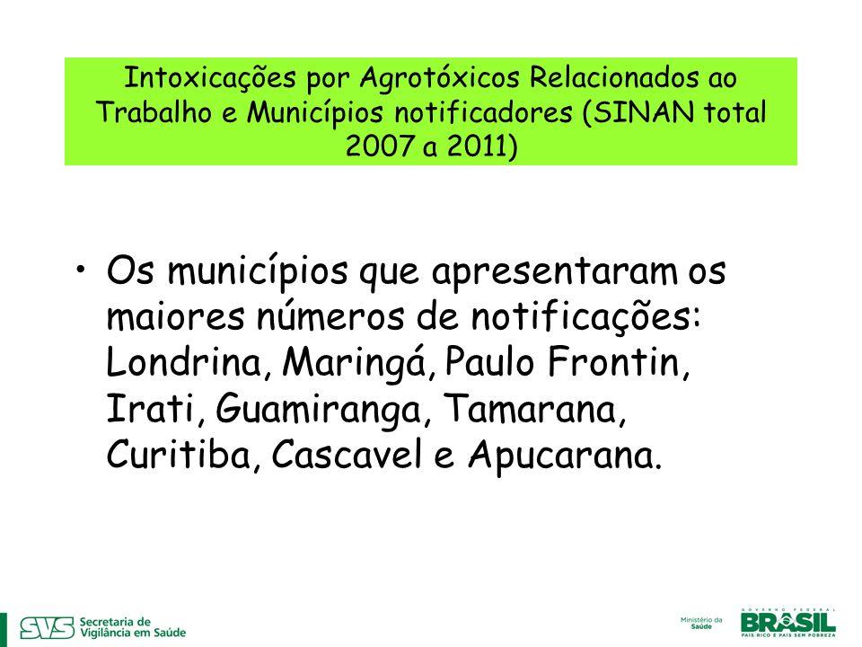 Intoxicações por Agrotóxicos Relacionados ao Trabalho e Municípios notificadores (SINAN total 2007 a 2011)