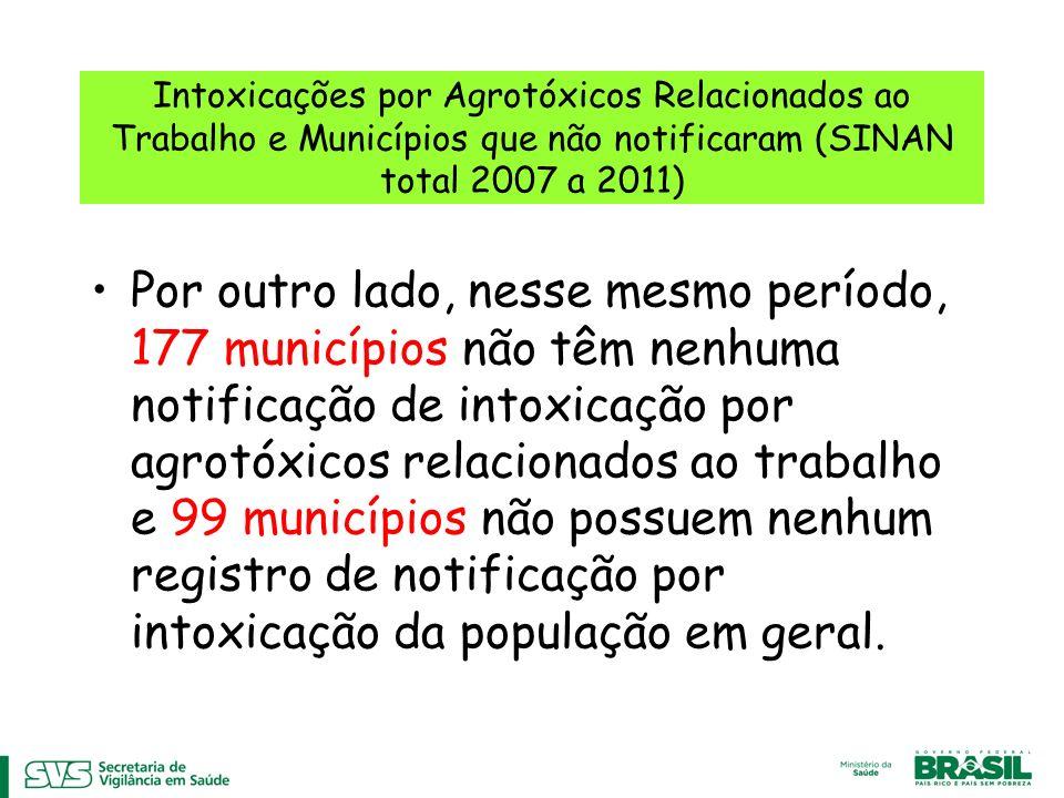 Intoxicações por Agrotóxicos Relacionados ao Trabalho e Municípios que não notificaram (SINAN total 2007 a 2011)