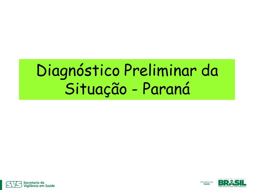 Diagnóstico Preliminar da Situação - Paraná