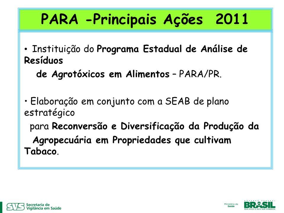 PARA -Principais Ações 2011