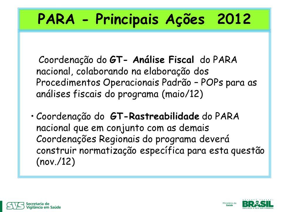 PARA - Principais Ações 2012