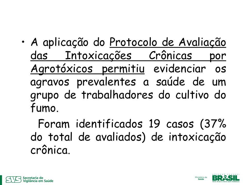 A aplicação do Protocolo de Avaliação das Intoxicações Crônicas por Agrotóxicos permitiu evidenciar os agravos prevalentes a saúde de um grupo de trabalhadores do cultivo do fumo.