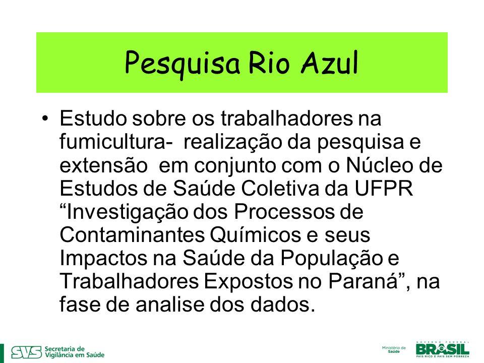 Pesquisa Rio Azul