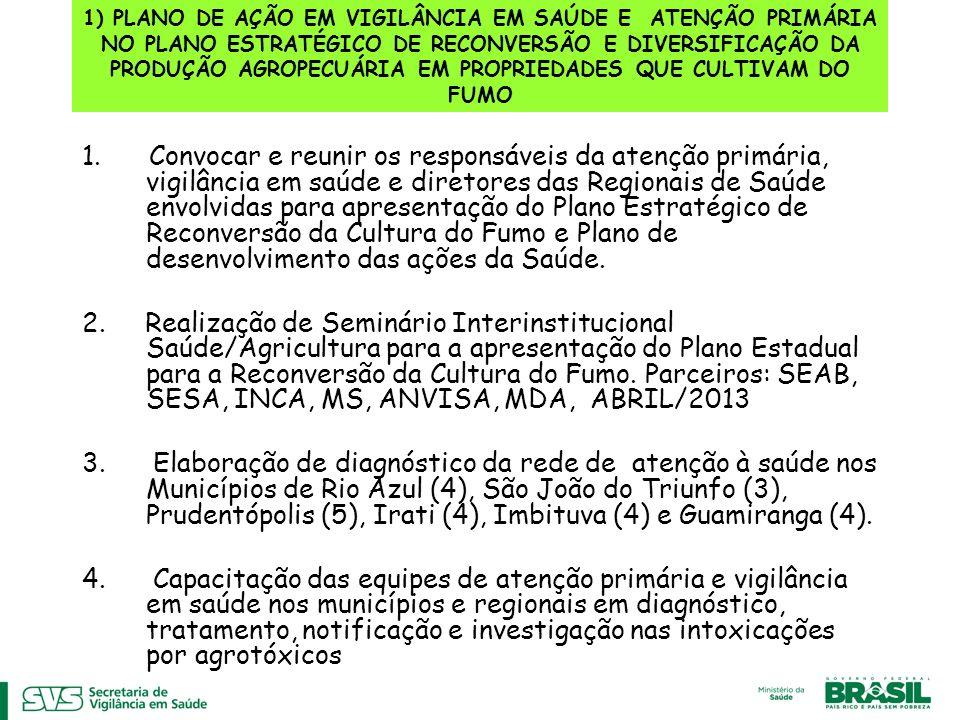 1) PLANO DE AÇÃO EM VIGILÂNCIA EM SAÚDE E ATENÇÃO PRIMÁRIA NO PLANO ESTRATÉGICO DE RECONVERSÃO E DIVERSIFICAÇÃO DA PRODUÇÃO AGROPECUÁRIA EM PROPRIEDADES QUE CULTIVAM DO FUMO