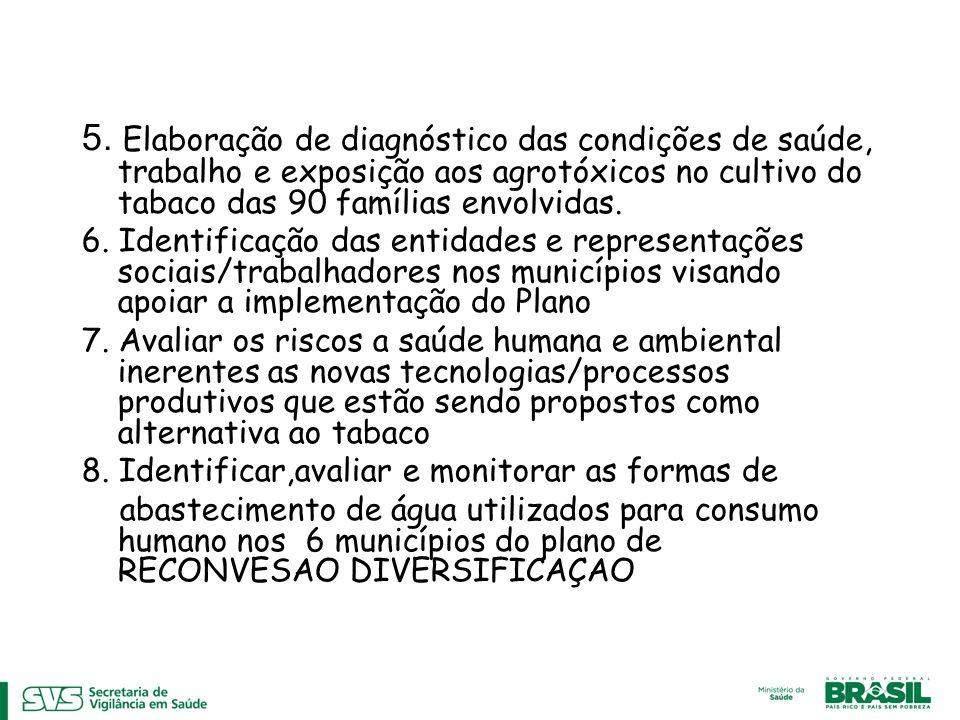 5. Elaboração de diagnóstico das condições de saúde, trabalho e exposição aos agrotóxicos no cultivo do tabaco das 90 famílias envolvidas.