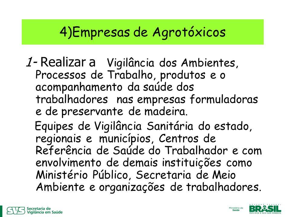 4)Empresas de Agrotóxicos