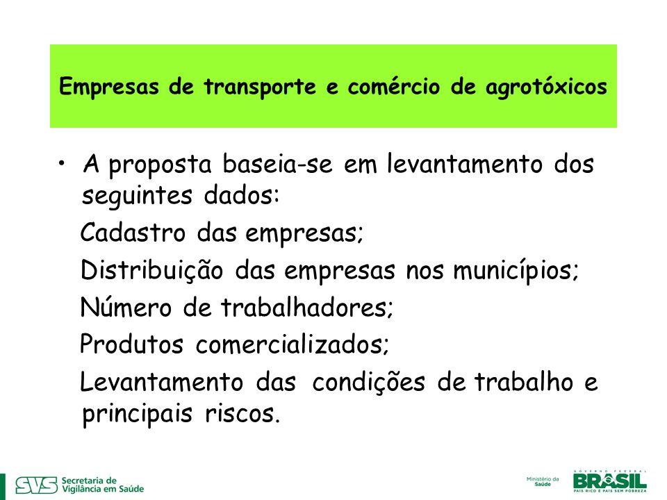 Empresas de transporte e comércio de agrotóxicos