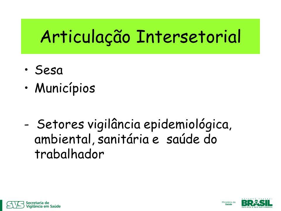 Articulação Intersetorial
