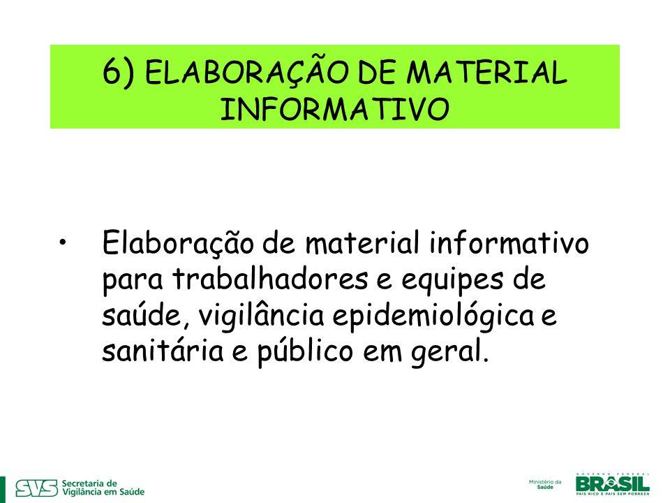 6) ELABORAÇÃO DE MATERIAL INFORMATIVO
